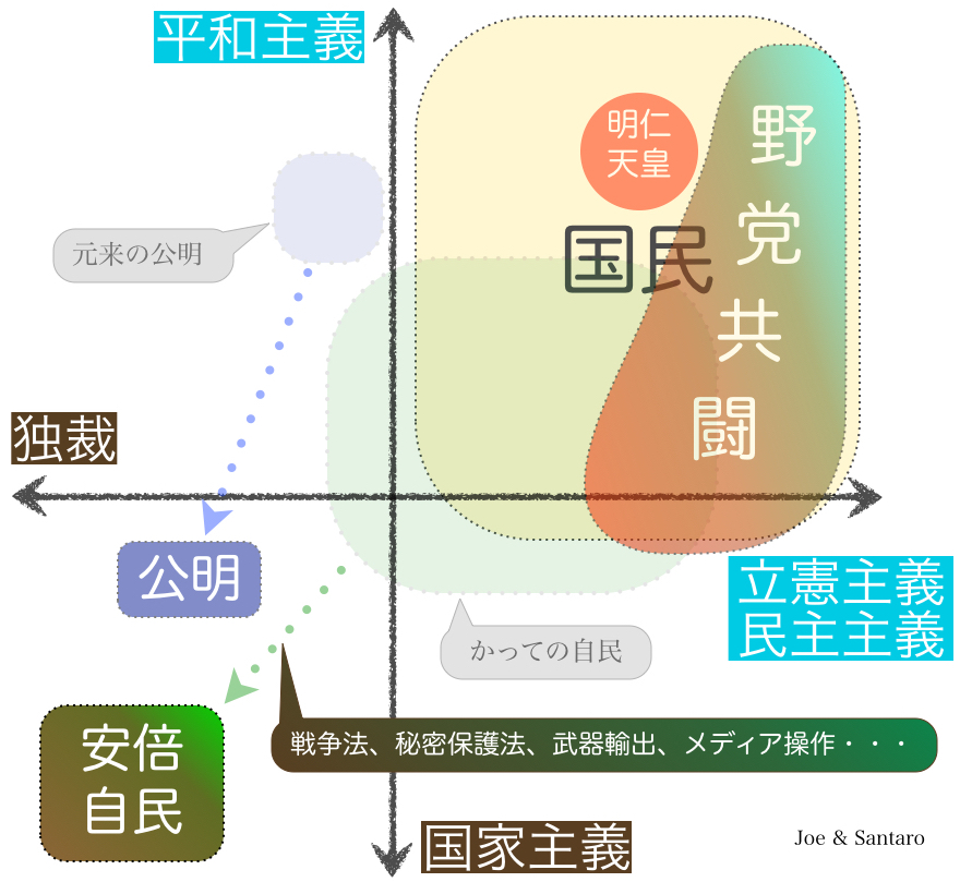 PositionMap5